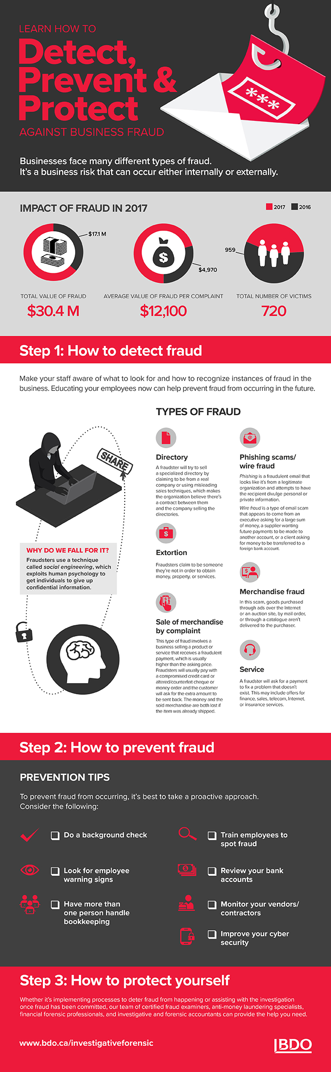 Business_Fraud_Trends_in_Canada_2017_Infographic_679x2200_Proxima-(1).jpg