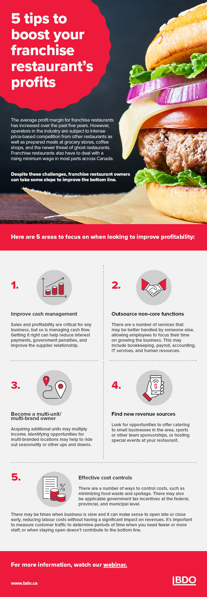 Franchising-Restaurants_Top-5-Tips_Infographic_25Apr19.jpg