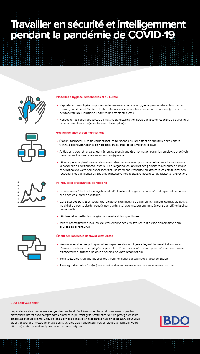 NTL_Advisory_17Mar20_COVID-19_Work-safe-smart_Infographic_679x1200_FR-(1).png