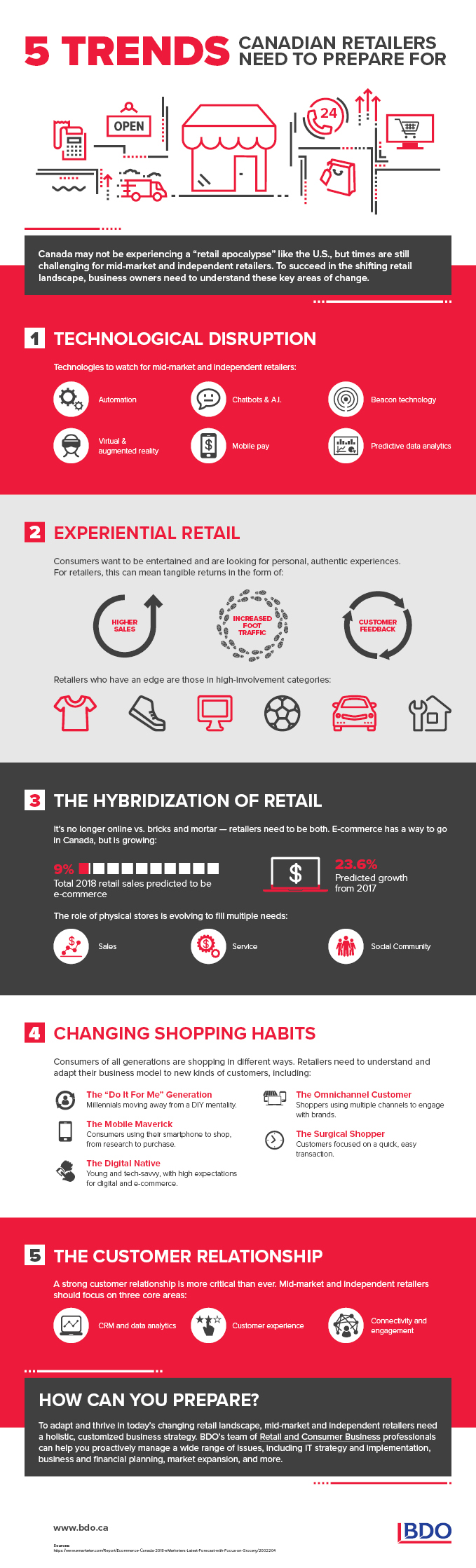 NTL_29Aug18_RCB_Retail-Trends_Infographic_FINAL.jpg