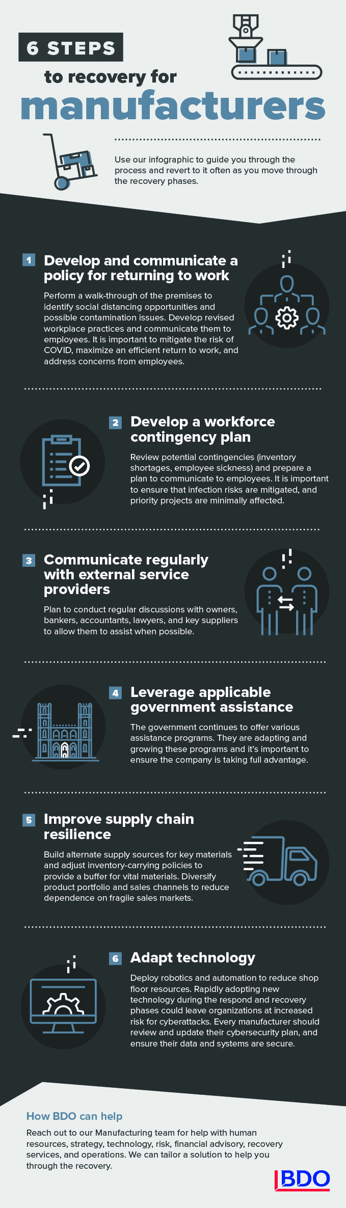 Manufacturing_28May20_5-ways-to-recover-from-COVID_Infographic.jpg