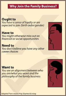 birth order and career choices