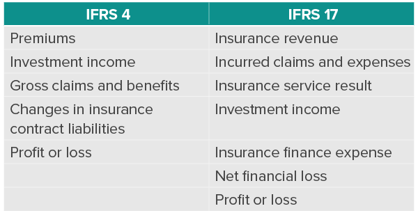 NTL_Firm_14Mar18_Article-IFRS-White-Paper_Charts_4-17-Adoption.png