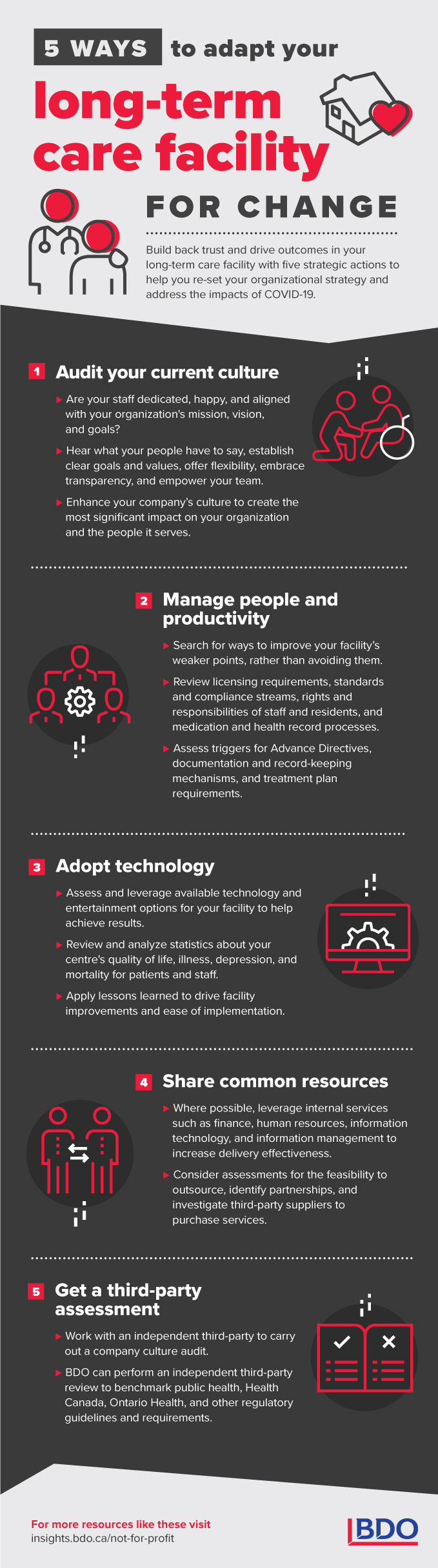 Click here to view our infographic about adapting your long-term care facility for change