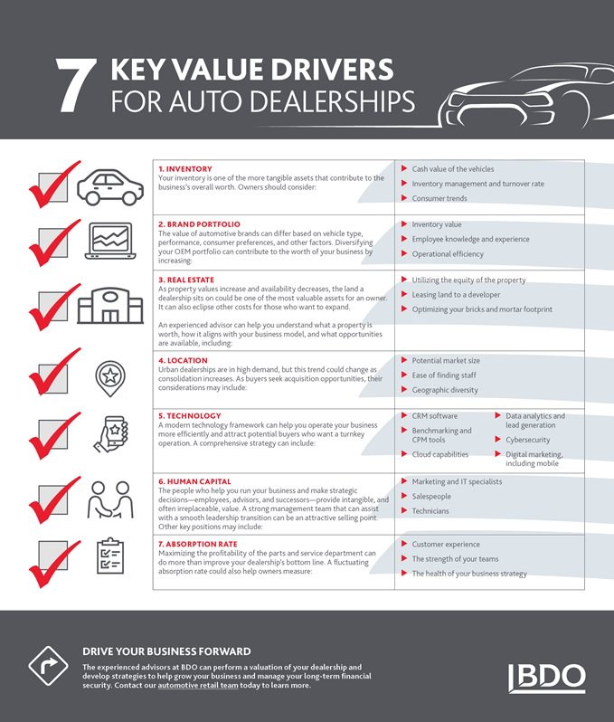 NTL_RCB_28Jan19_Auto-Dealers-Retail-Trends_Infographic_Final.jpg